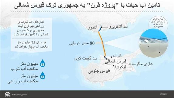"""طرح انتقال آب """"پروژه قرن"""" به جمهوری ترک قبرس شمالی افتتاح شد"""