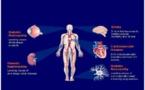 کشف روش به تاخیر انداختن بیماری ها توسط دانشمندان!